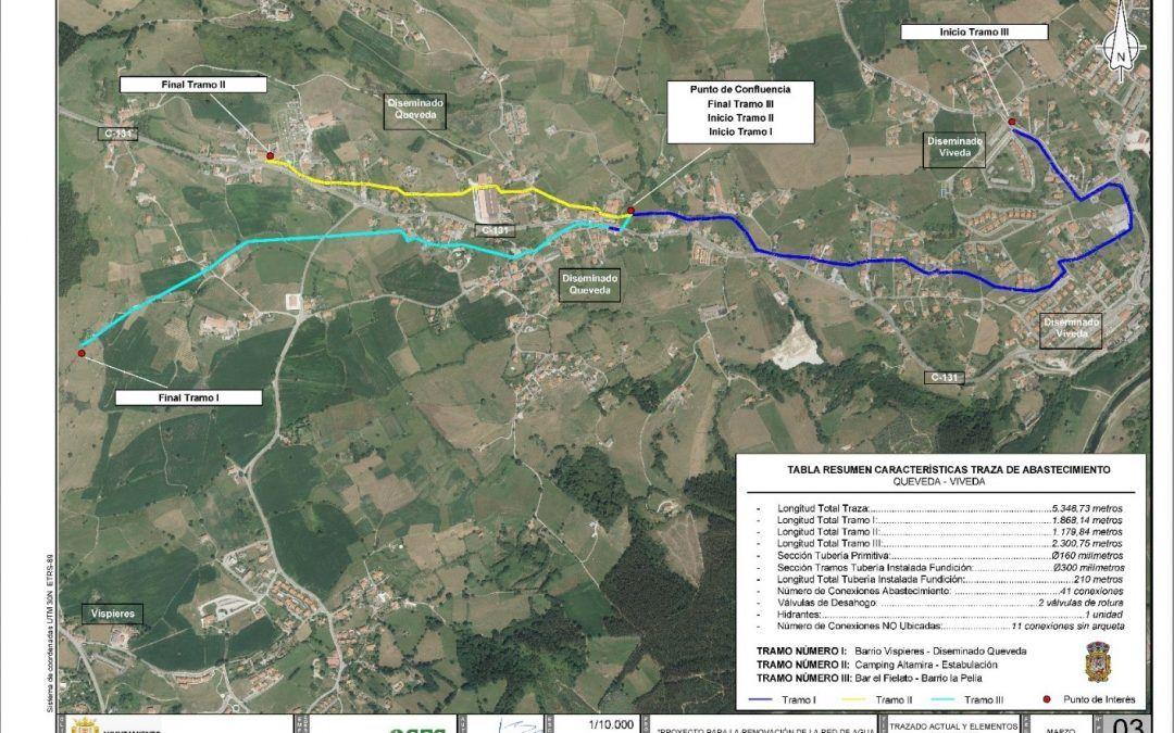 Proyecto de renovación de la red de agua en Queveda y Viveda
